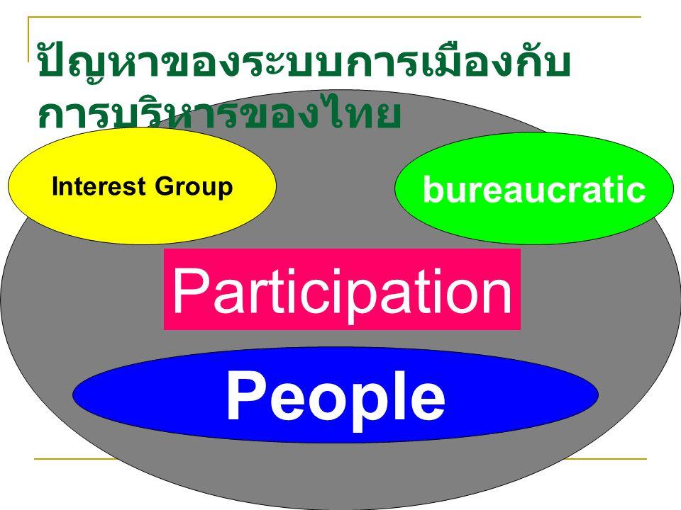 ปัญหาของระบบการเมืองกับการบริหารของไทย