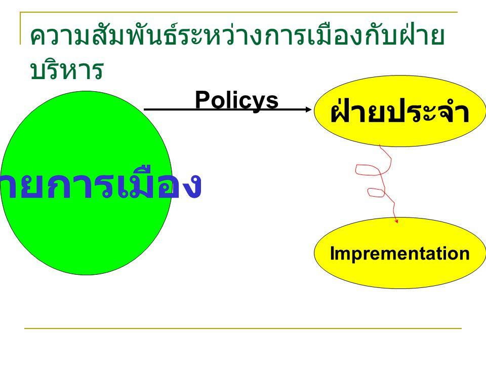 ความสัมพันธ์ระหว่างการเมืองกับฝ่ายบริหาร