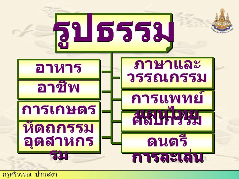 รูปธรรม ภาษาและวรรณกรรม อาหาร อาชีพ การแพทย์แผนไทย การเกษตร ศิลปกรรม
