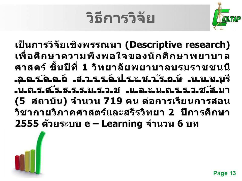 วิธีการวิจัย
