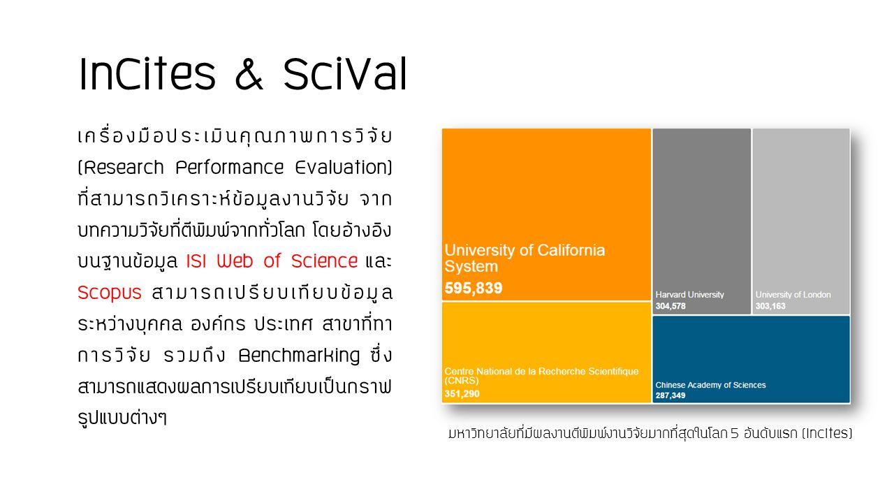 InCites & SciVal