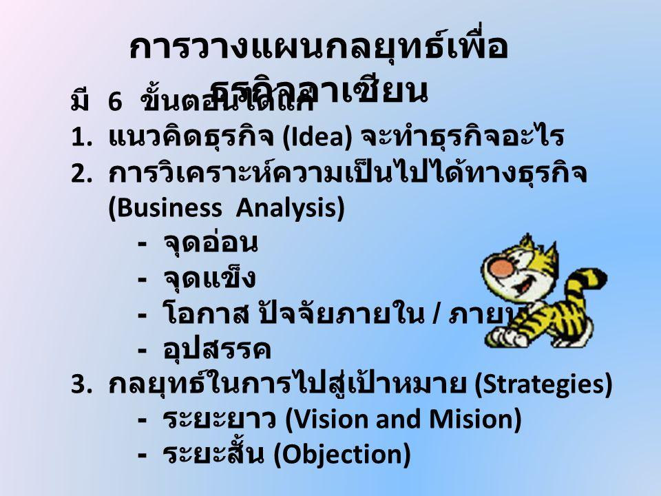 การวางแผนกลยุทธ์เพื่อธุรกิจอาเซียน