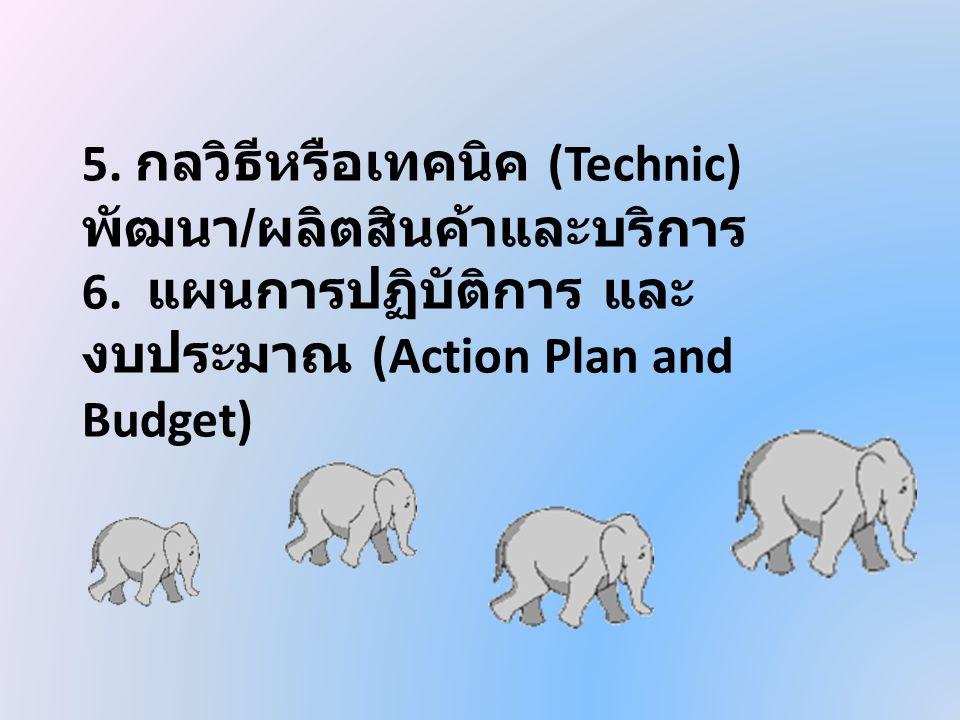 5. กลวิธีหรือเทคนิค (Technic) พัฒนา/ผลิตสินค้าและบริการ