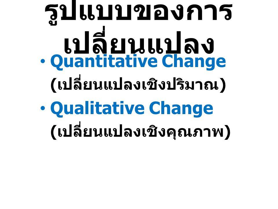 รูปแบบของการเปลี่ยนแปลง