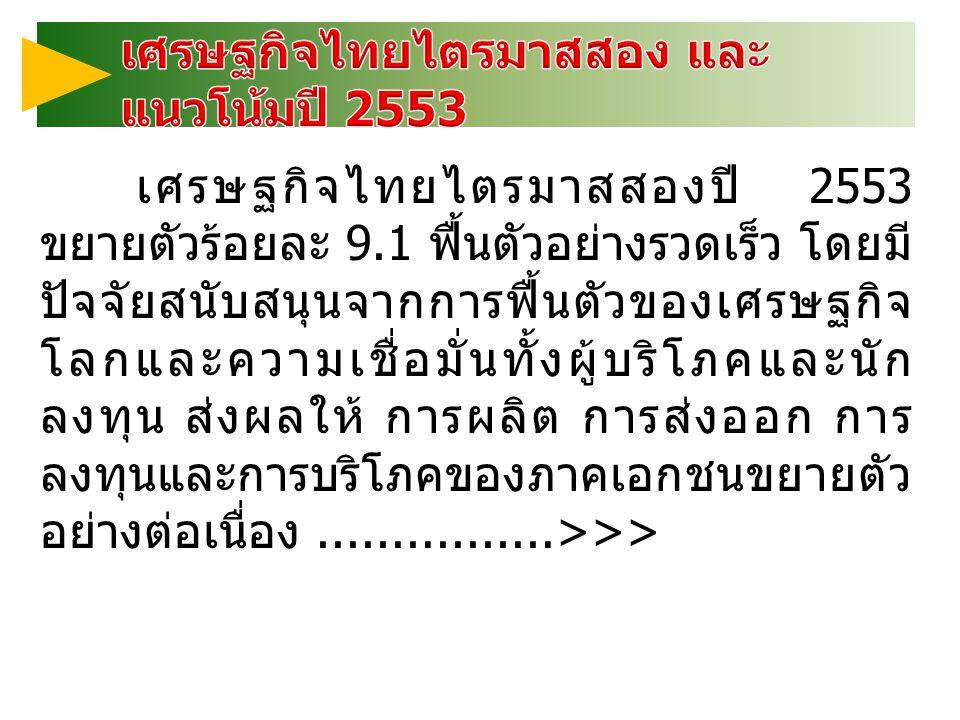 เศรษฐกิจไทยไตรมาสสอง และแนวโน้มปี 2553
