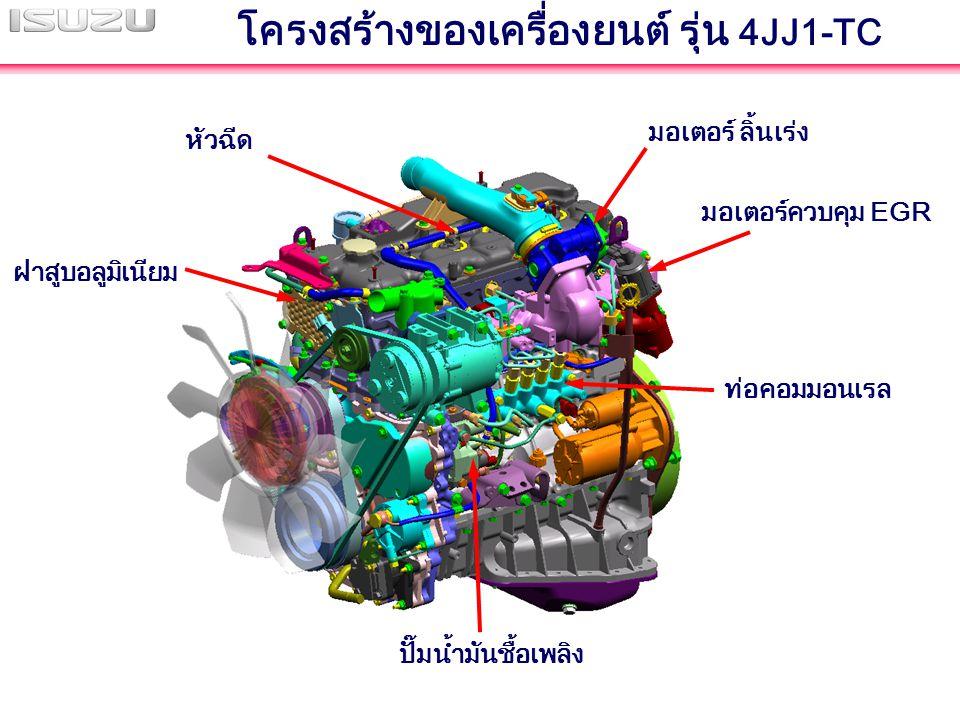 โครงสร้างของเครื่องยนต์ รุ่น 4JJ1-TC