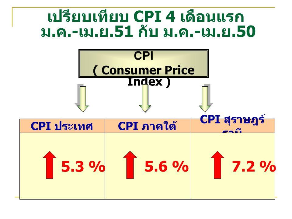 เปรียบเทียบ CPI 4 เดือนแรก ม.ค.-เม.ย.51 กับ ม.ค.-เม.ย.50