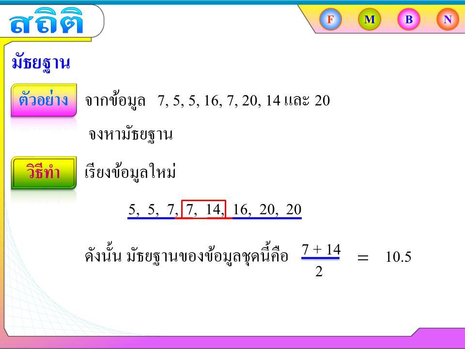 มัธยฐาน สถิติ ตัวอย่าง จากข้อมูล 7, 5, 5, 16, 7, 20, 14 และ 20