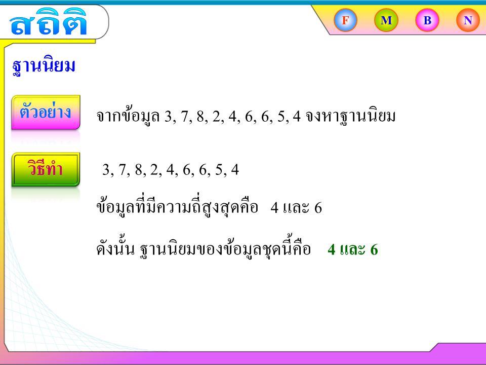 ฐานนิยม สถิติ ตัวอย่าง จากข้อมูล 3, 7, 8, 2, 4, 6, 6, 5, 4 จงหาฐานนิยม