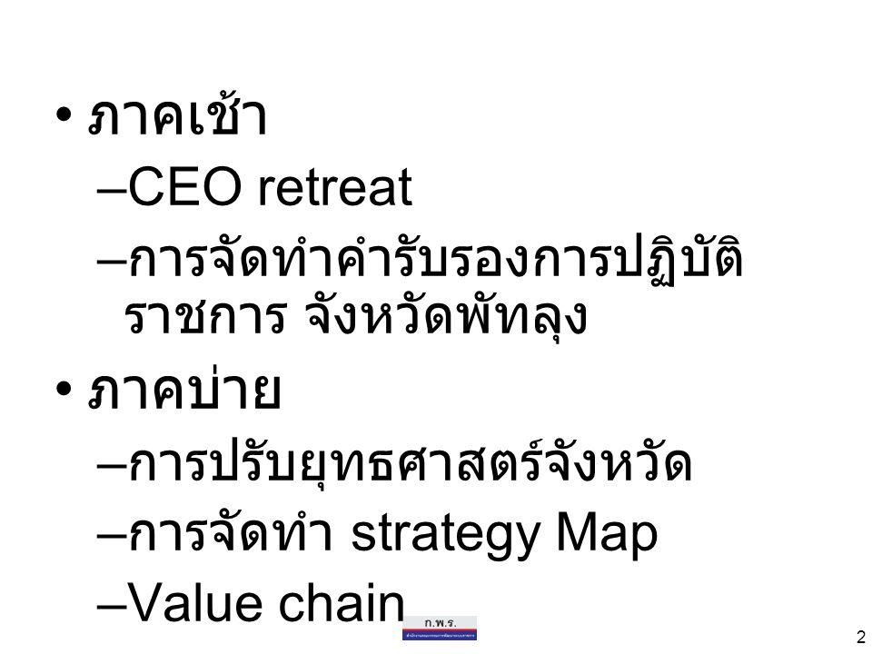 ภาคเช้า ภาคบ่าย CEO retreat