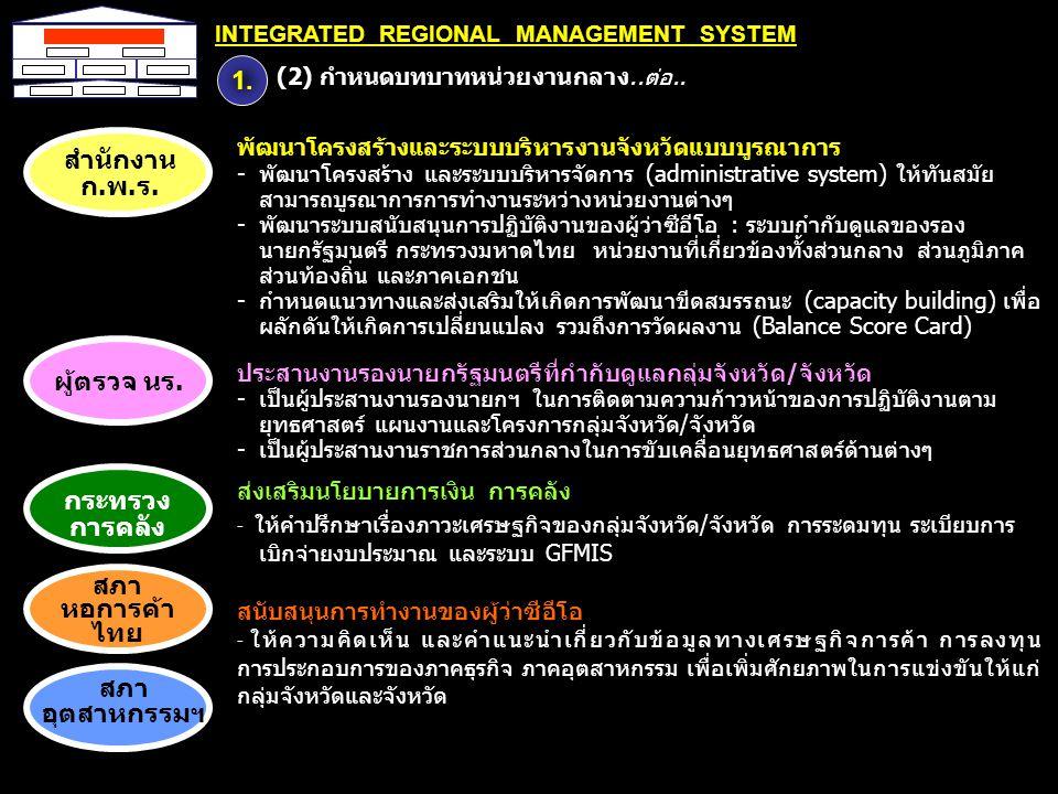 1. สำนักงาน ก.พ.ร. ผู้ตรวจ นร. กระทรวง การคลัง สภาหอการค้าไทย