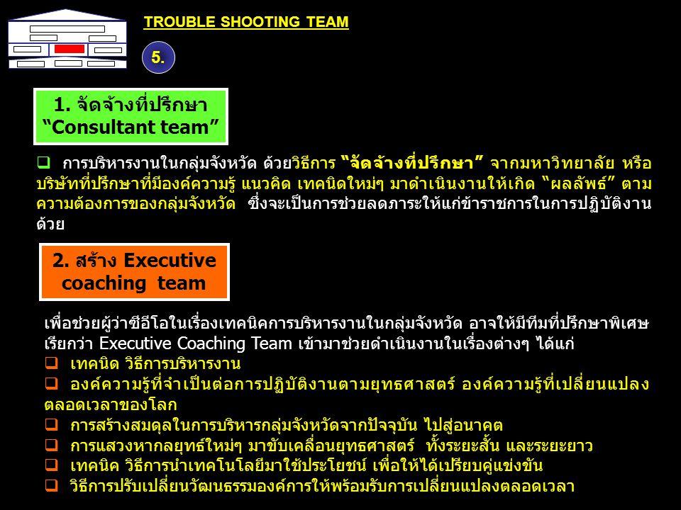 1. จัดจ้างที่ปรึกษา Consultant team 2. สร้าง Executive coaching team