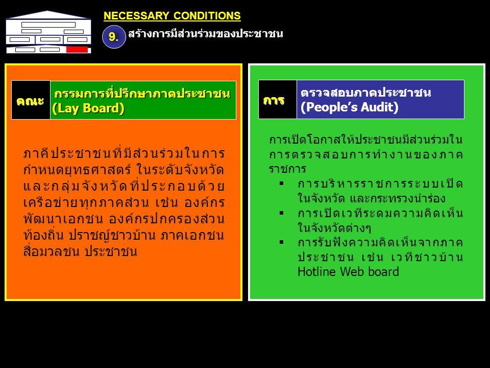NECESSARY CONDITIONS 9. สร้างการมีส่วนร่วมของประชาชน. คณะ. คณะ กรรมการที่ปรึกษาภาคประชาชน. (Lay Board)