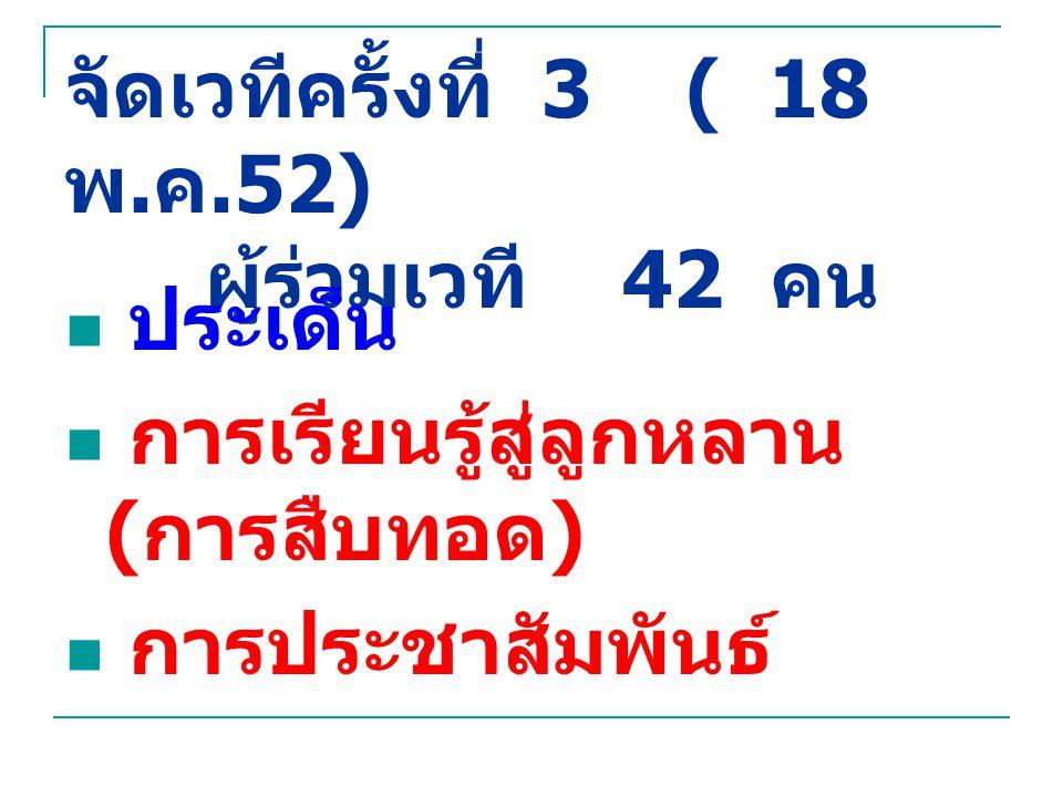 จัดเวทีครั้งที่ 3 ( 18 พ.ค.52) ผู้ร่วมเวที 42 คน