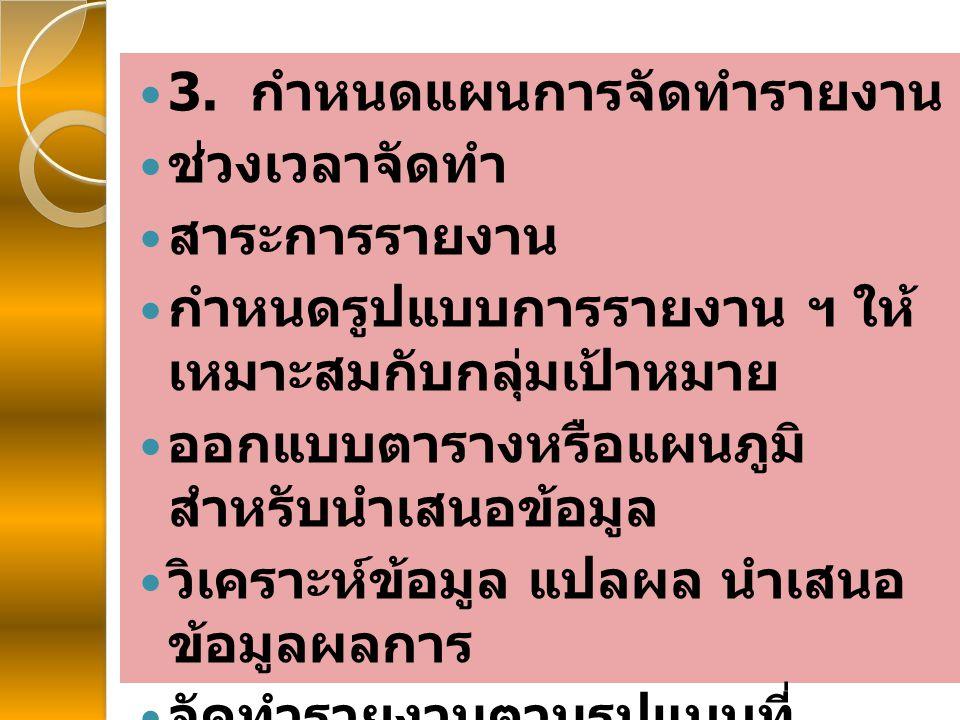 3. กำหนดแผนการจัดทำรายงาน