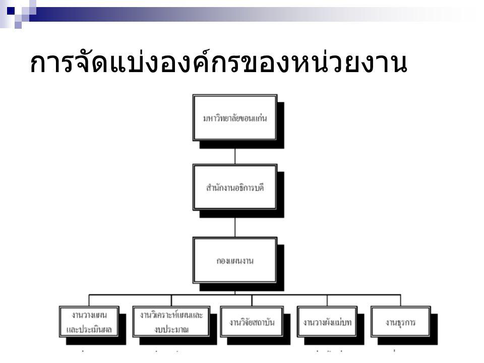 การจัดแบ่งองค์กรของหน่วยงาน