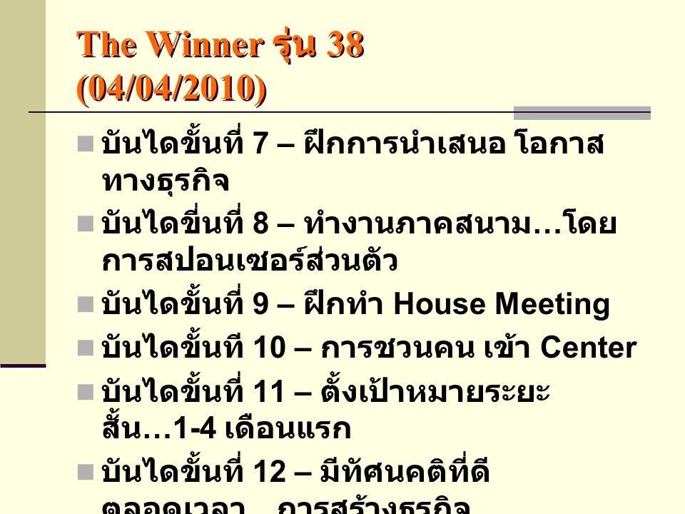 The Winner รุ่น 38 (04/04/2010) บันไดขั้นที่ 7 – ฝึกการนำเสนอ โอกาสทางธุรกิจ. บันไดขี่นที่ 8 – ทำงานภาคสนาม…โดยการสปอนเซอร์ส่วนตัว.