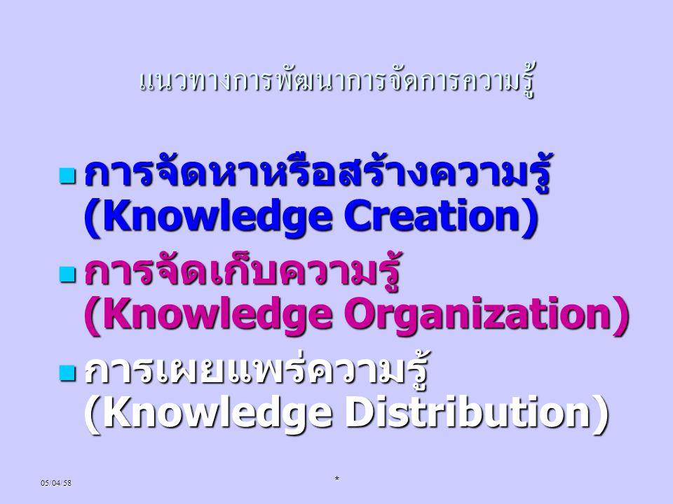 แนวทางการพัฒนาการจัดการความรู้