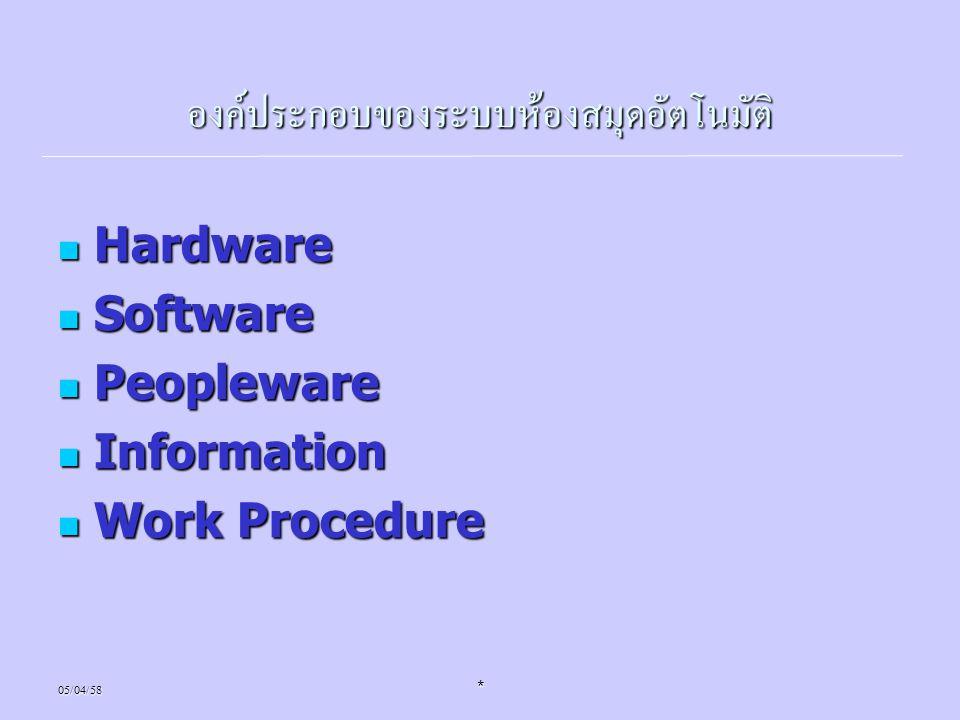 องค์ประกอบของระบบห้องสมุดอัตโนมัติ