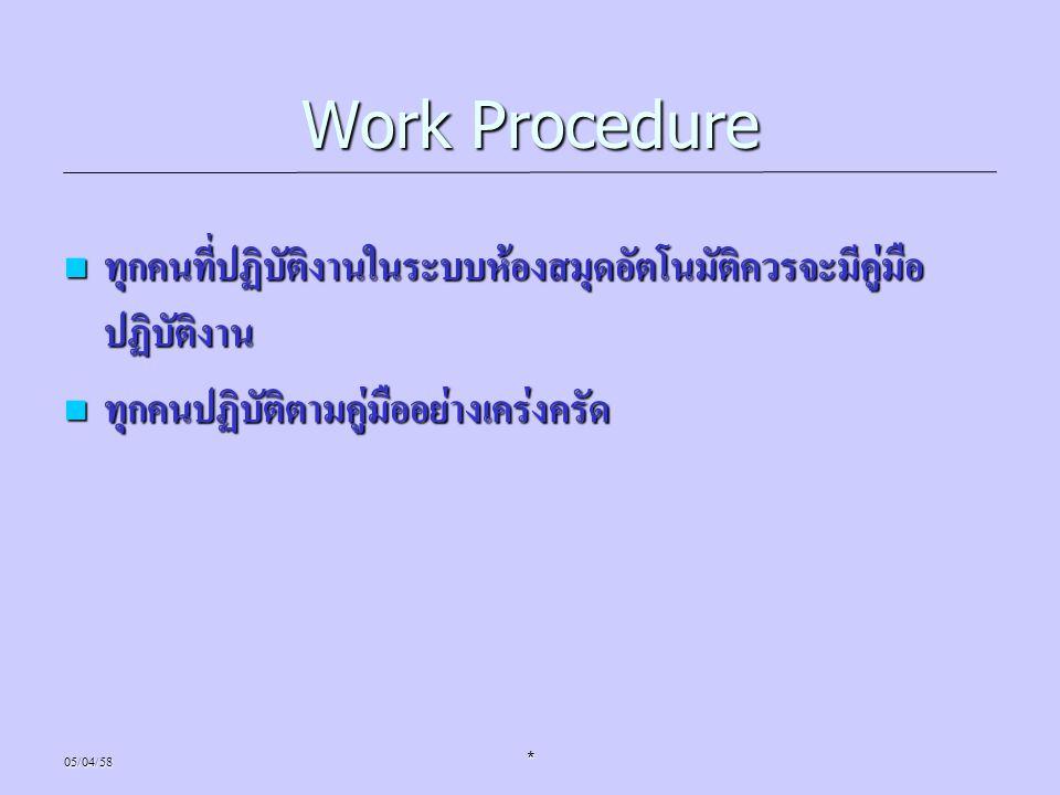 Work Procedure ทุกคนที่ปฏิบัติงานในระบบห้องสมุดอัตโนมัติควรจะมีคู่มือปฏิบัติงาน. ทุกคนปฏิบัติตามคู่มืออย่างเคร่งครัด.