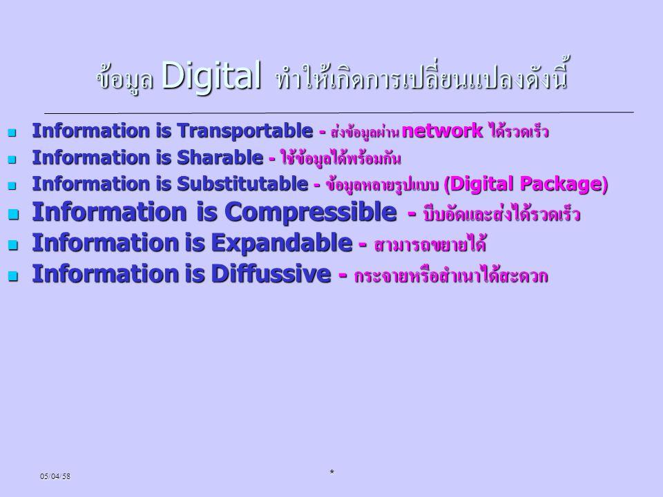 ข้อมูล Digital ทำให้เกิดการเปลี่ยนแปลงดังนี้