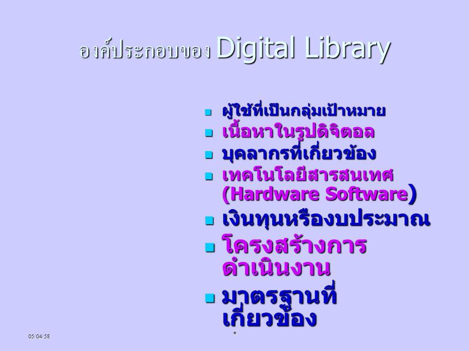 องค์ประกอบของ Digital Library