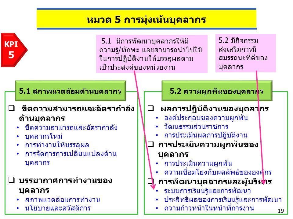 หมวด 5 การมุ่งเน้นบุคลากร