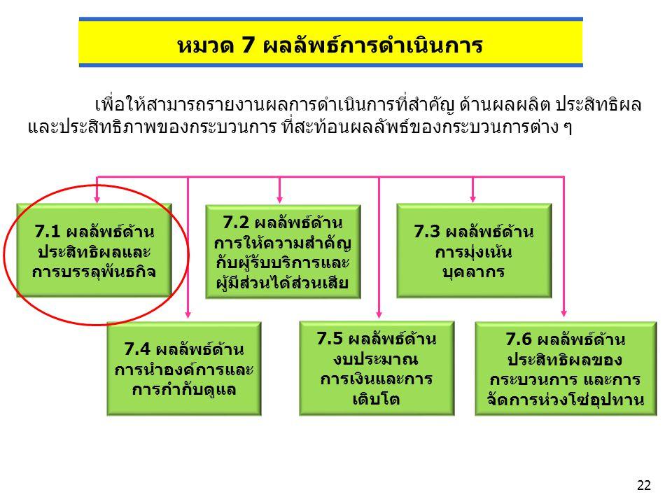 หมวด 7 ผลลัพธ์การดำเนินการ