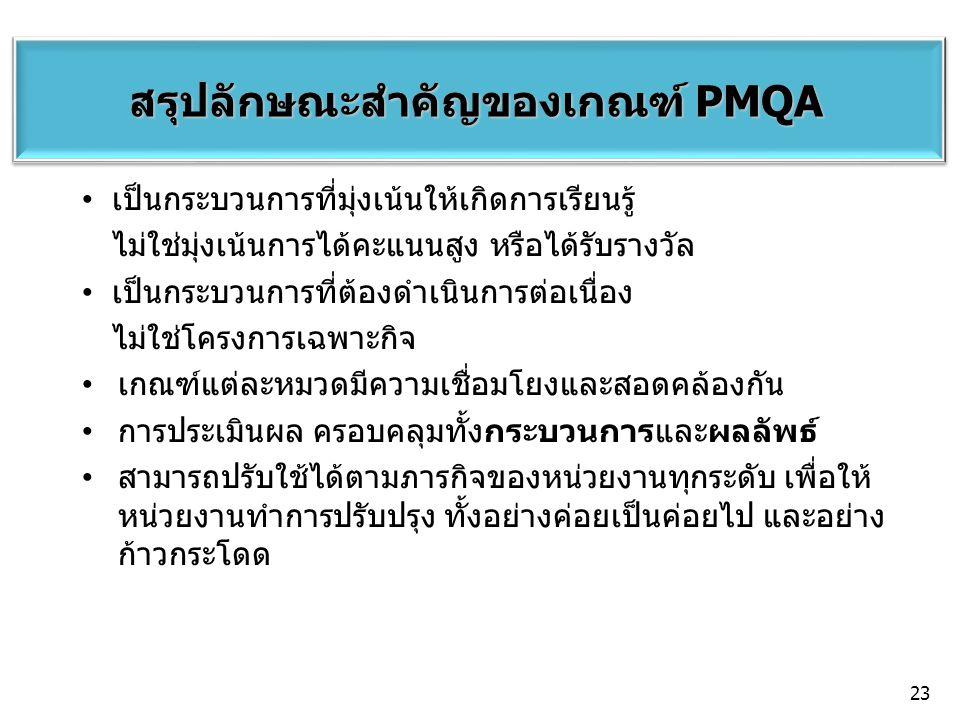 สรุปลักษณะสำคัญของเกณฑ์ PMQA