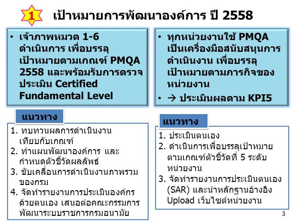 เป้าหมายการพัฒนาองค์การ ปี 2558