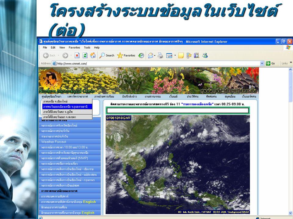 โครงสร้างระบบข้อมูลในเว็บไซต์ (ต่อ)