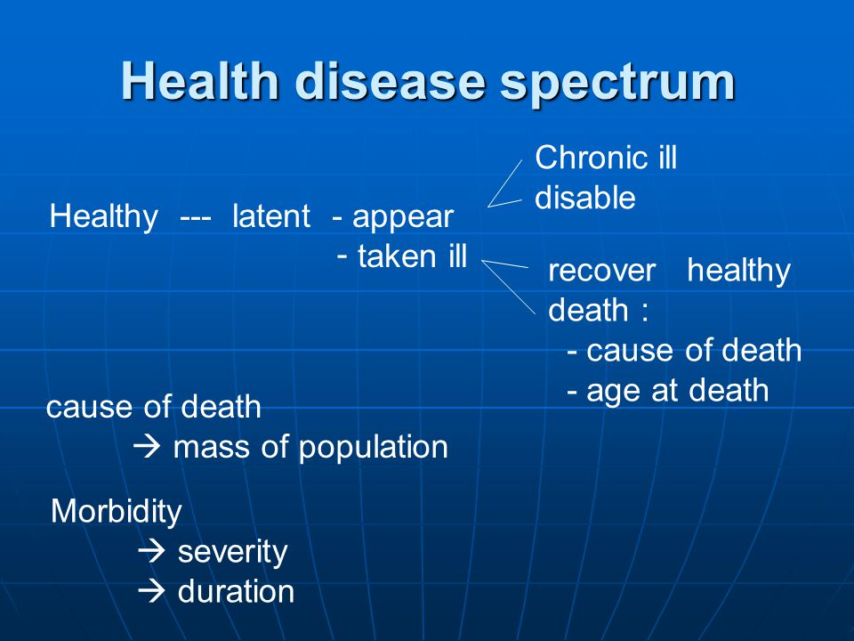 Health disease spectrum