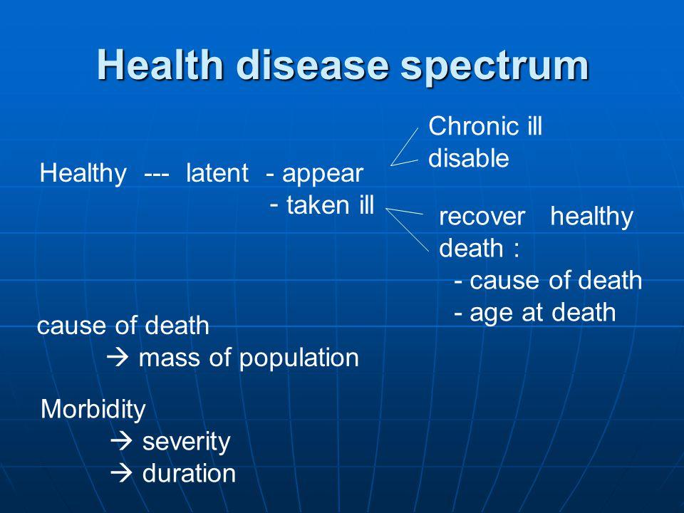 Health disease spectrum