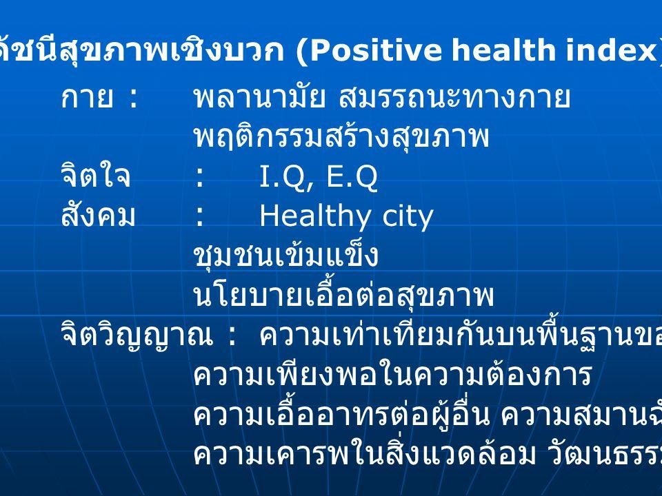 ดัชนีสุขภาพเชิงบวก (Positive health index)