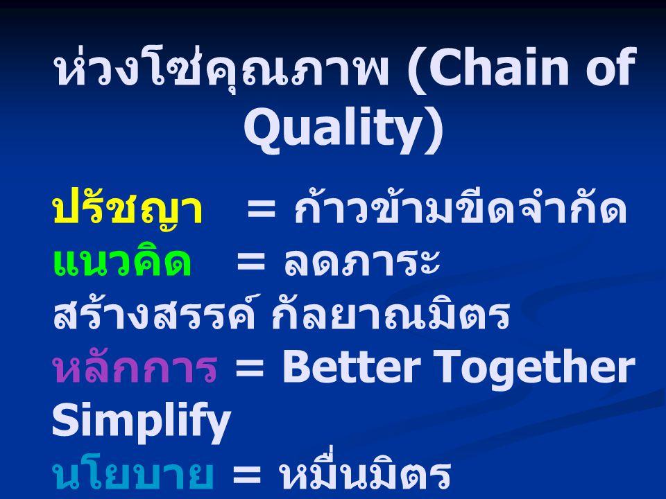 ห่วงโซ่คุณภาพ (Chain of Quality)