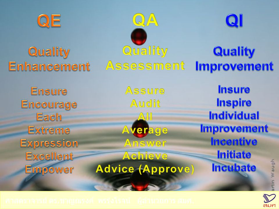 QE QA QI Quality Quality Quality Enhancement Assessment Improvement