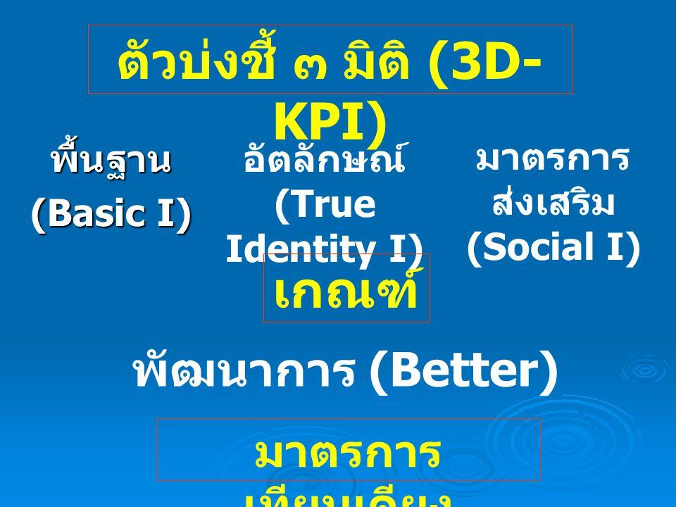 ตัวบ่งชี้ ๓ มิติ (3D-KPI)