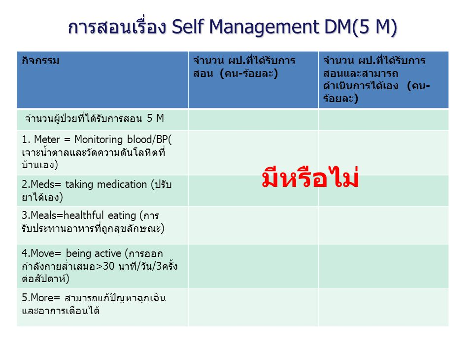 การสอนเรื่อง Self Management DM(5 M)