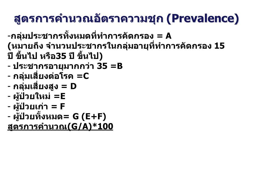 สูตรการคำนวณอัตราความชุก (Prevalence)