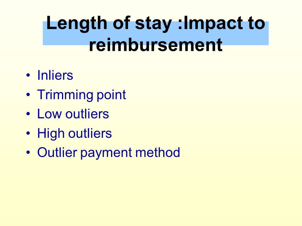Length of stay :Impact to reimbursement