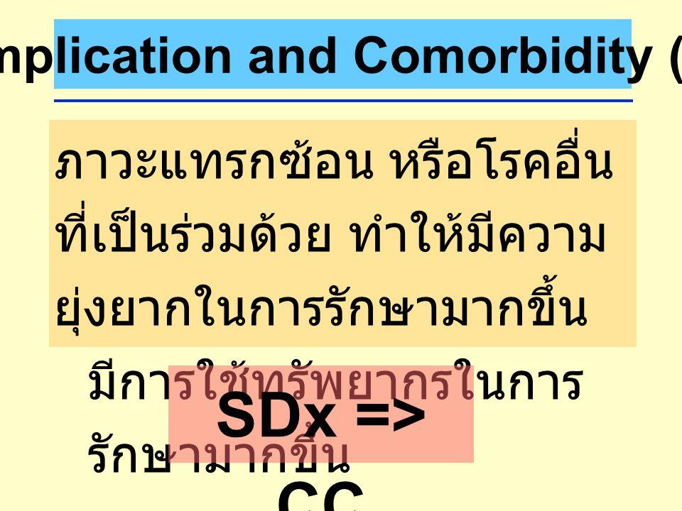 Complication and Comorbidity (CC)