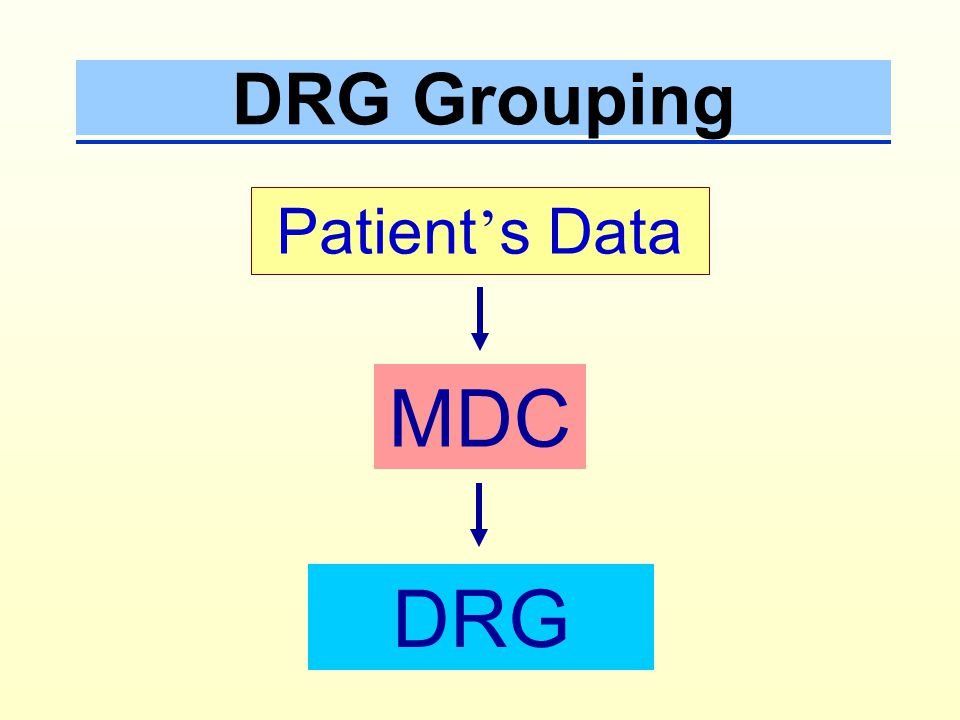 DRG Grouping Patient's Data MDC DRG