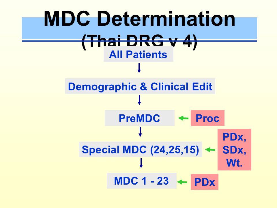 MDC Determination (Thai DRG v 4)