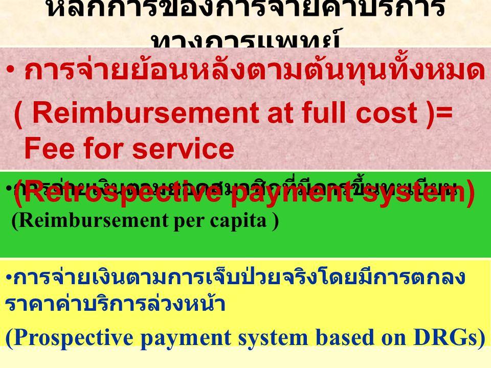 หลักการของการจ่ายค่าบริการทางการแพทย์