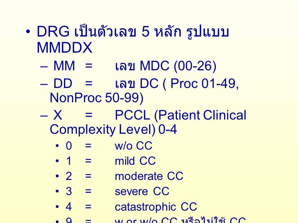 DRG เป็นตัวเลข 5 หลัก รูปแบบ MMDDX