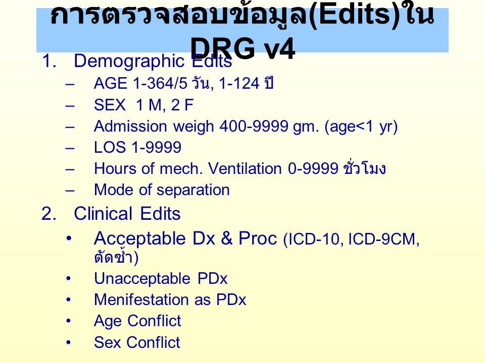 การตรวจสอบข้อมูล(Edits)ใน DRG v4