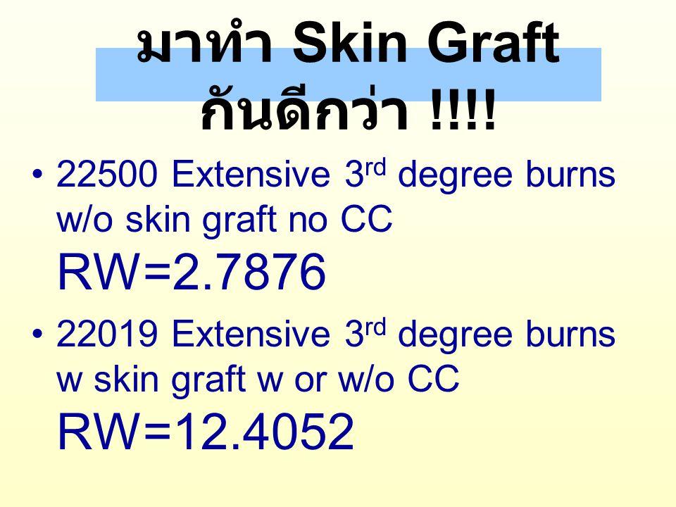 มาทำ Skin Graft กันดีกว่า !!!!