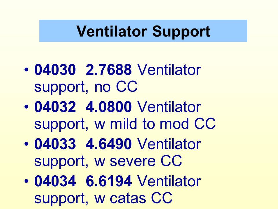 Ventilator Support 04030 2.7688 Ventilator support, no CC. 04032 4.0800 Ventilator support, w mild to mod CC.