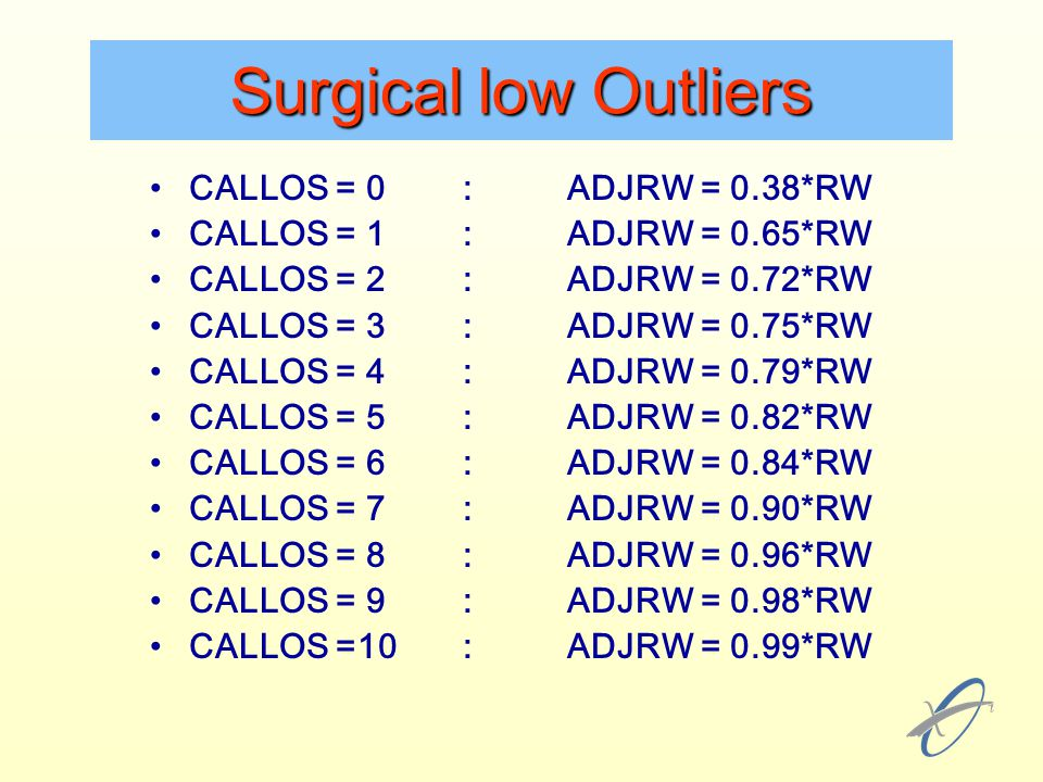 Surgical low Outliers CALLOS = 0 : ADJRW = 0.38*RW
