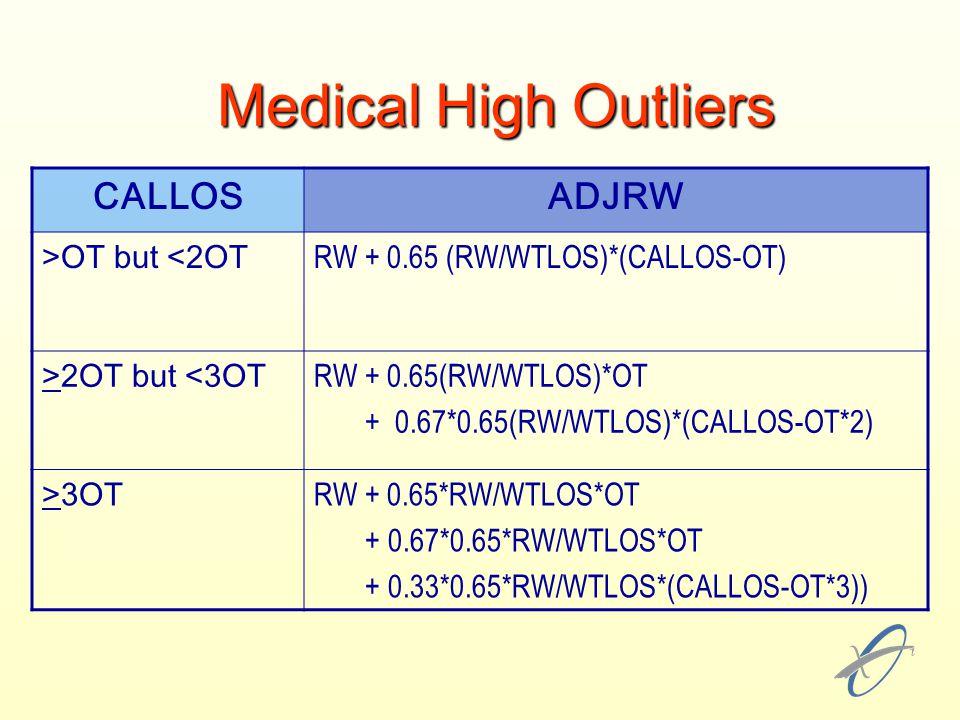 Medical High Outliers CALLOS ADJRW >OT but <2OT